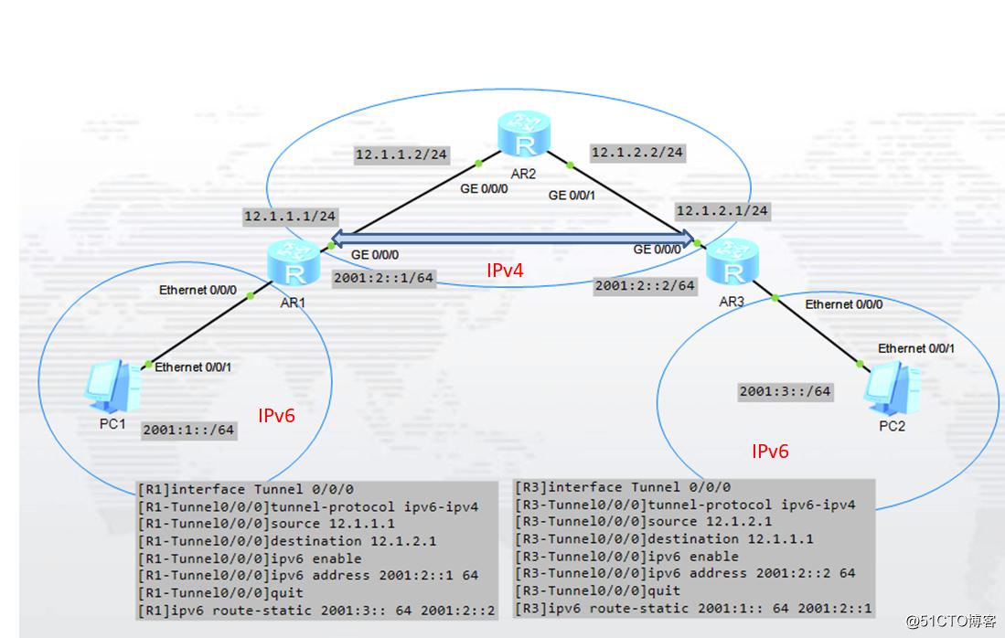 IPv6 Over IPv4.png