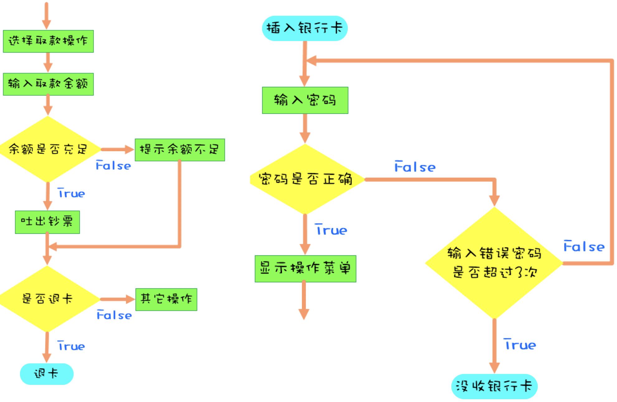 11流程控制.png