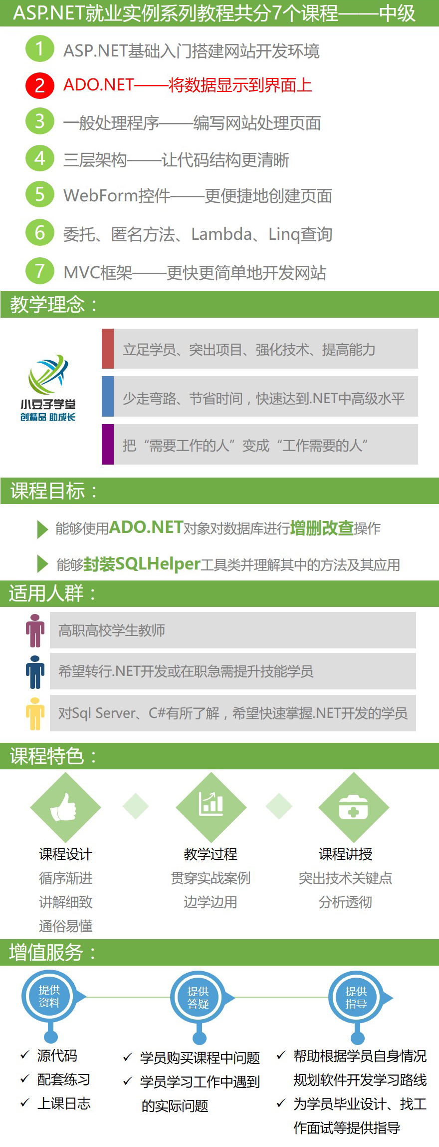 2 ADO.NET 1.png