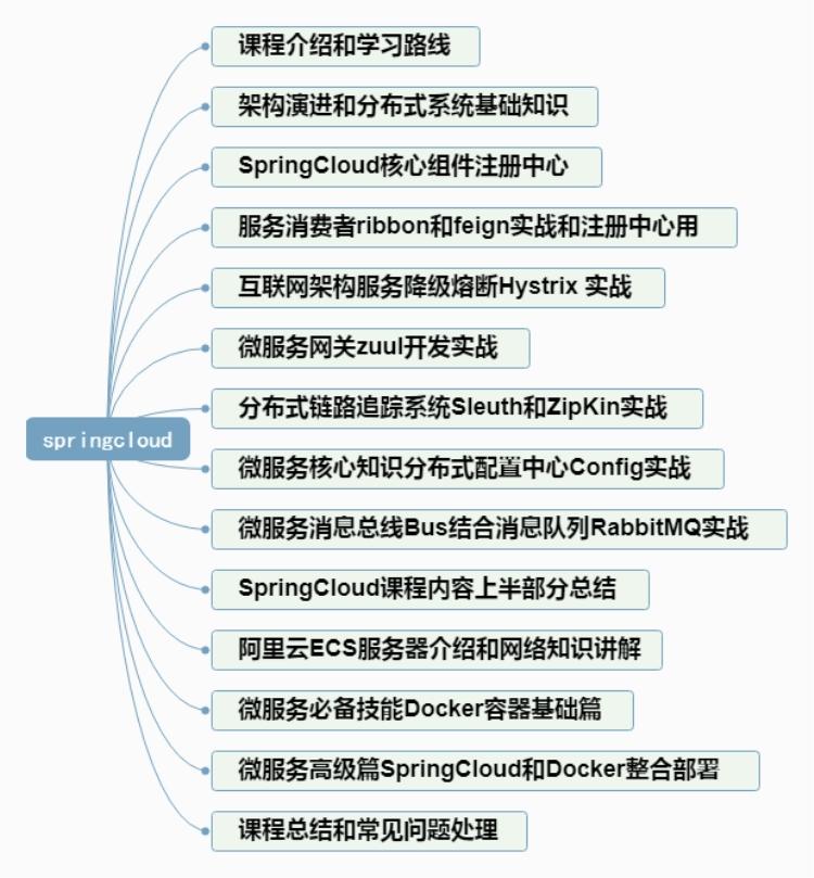 springcloud (1)_副本.jpg