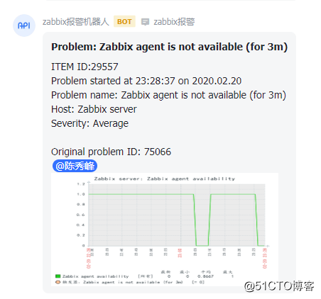 ZABBIX对接飞书实现带图片的报警通知