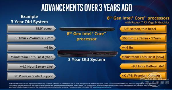 Intel/AMD做了个CPU 内置Vega显卡!我来说说来龙去脉