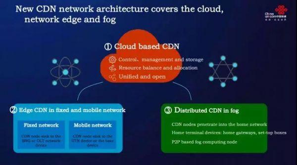 5G将至,CDN三大势力谁来掌握未来市场主动权6