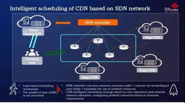 5G将至,CDN三大势力谁来掌握未来市场主动权7