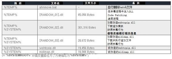 宿主文件(本文中PrimePC.exe)