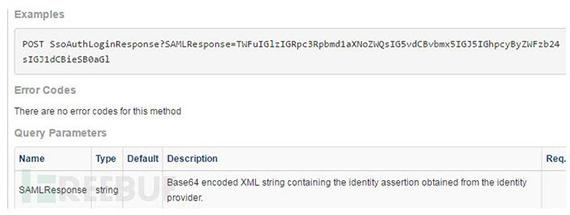 SAMLResponse包含了base64编码的XML用户验证数据