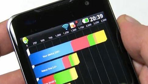 Android 的进程与线程总结