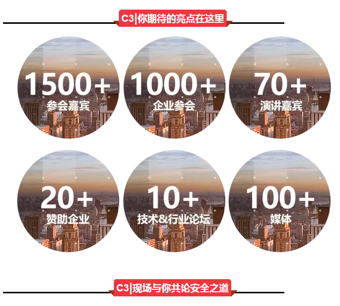 "C3安全峰会即将召开,安全可控""御""未来"