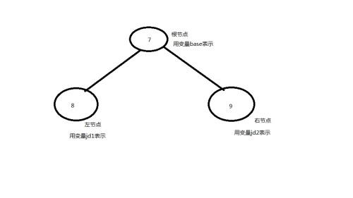 python数据结构之树