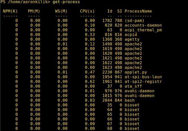 微软爱上Linux:当PowerShell来到Linux时
