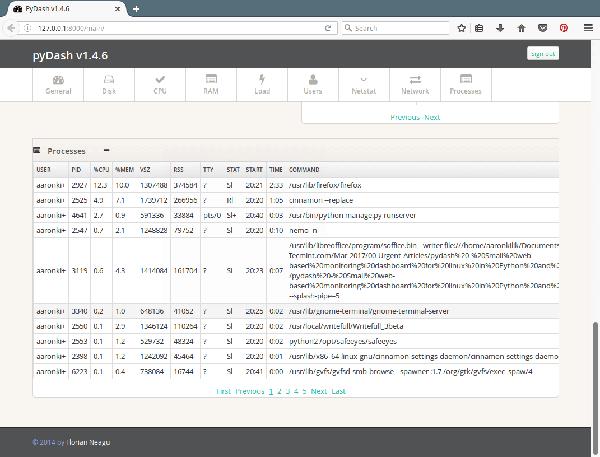 pyDash 监视活跃 Linux 进程