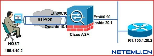 Qemu模拟ASA实现SSL-×××-石头(老牛耕田)-51CTO博客