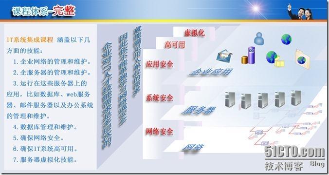 system[6][3]