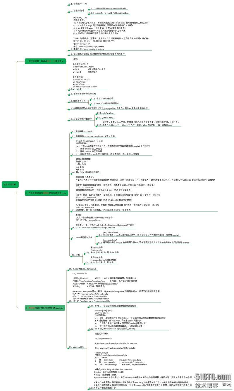 6. Linux 计划任务详解