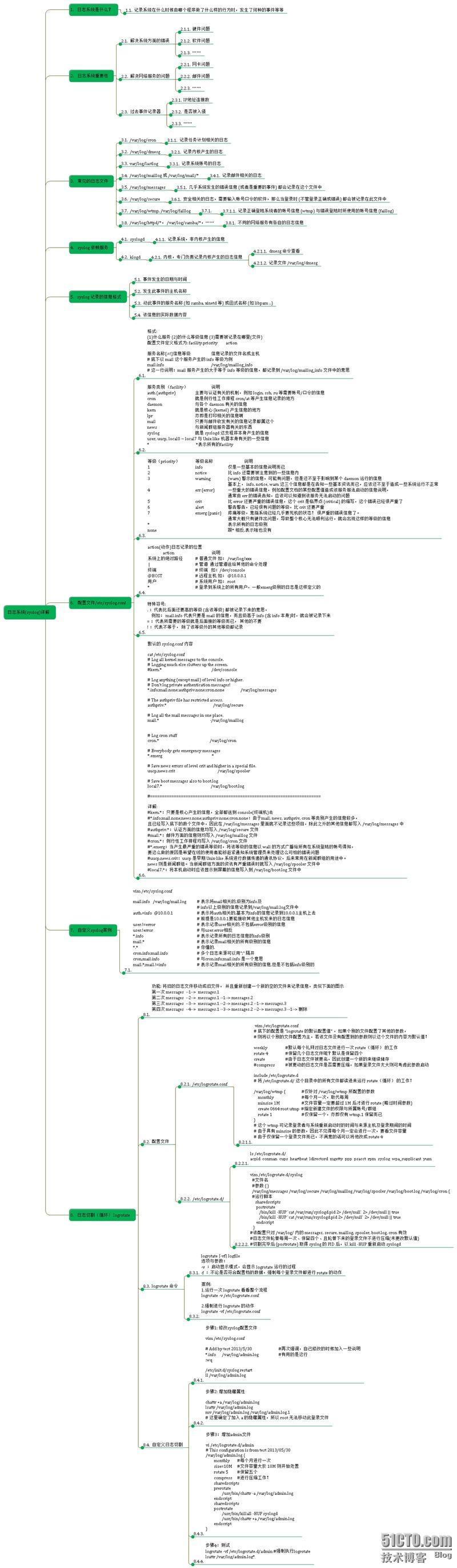 7. Linux 日志系统详解