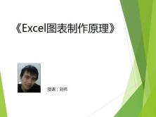 Excel图表制作原理实战视频课程