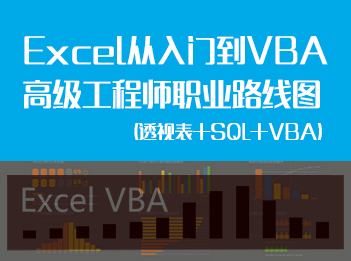 Excel从入门到VBA高级工程师职业路线图(透视表+SQL+VBA等)