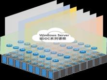 Windows Server 软件定义数据中心系列课程之软件定义存储课程