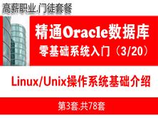 Linux/Unix操作系统基础知识_Oracle数据库入门必备系列教程03