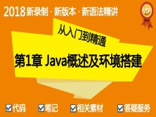 Java零基础入门之Java概述及环境搭建(Java全套)