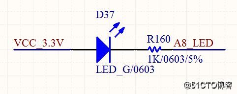 linux下am335x点亮LED--51CTO博客