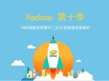 Hadoop第十季-YARN調度框架事件二次分發原理深度解析視頻課程