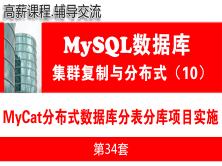Mycat分表分库分布式数据库项目实施与维护_MySQL高可用复制与分布式集群架构10