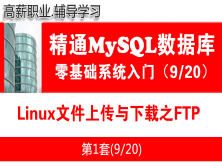 Linux文件上传与下载之FTP_MySQL数据库入门必备系列教程09