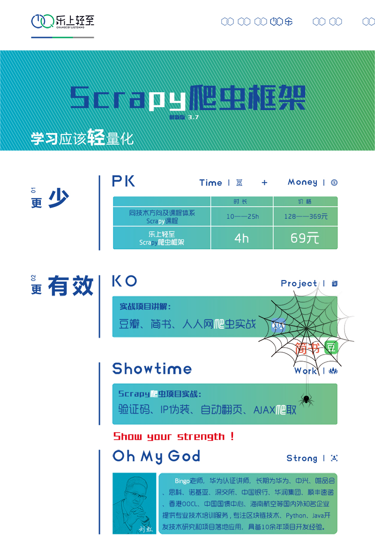 Scrapy爬虫框架课程介绍(50%)51CTO.jpg