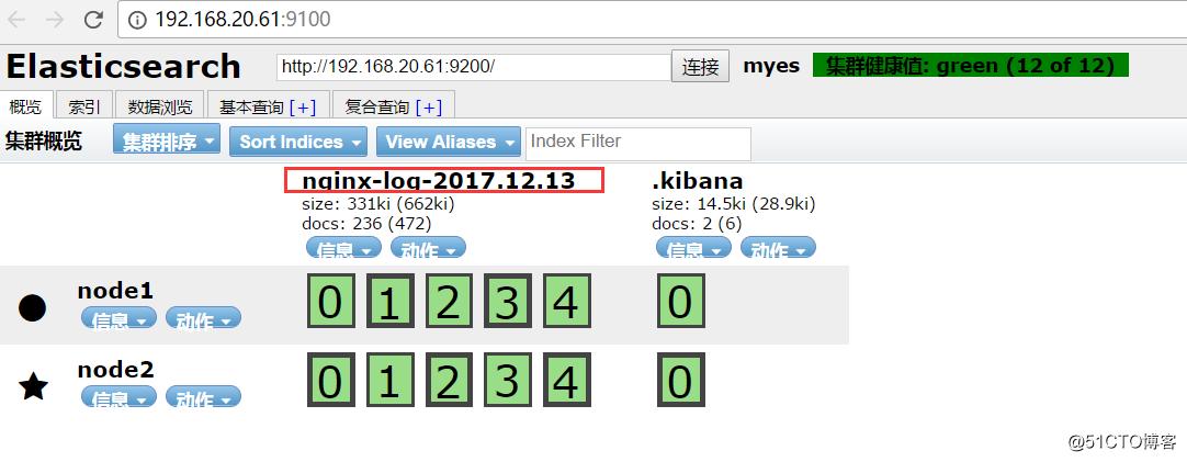 ELK收集日志到mysql数据库