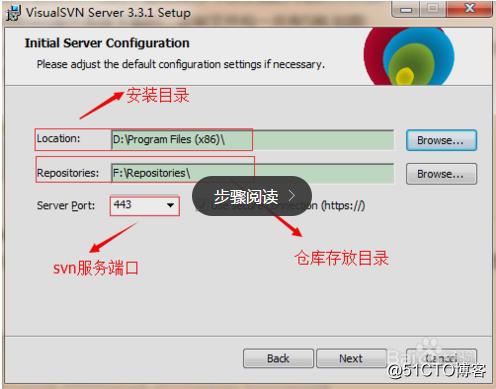 Winserver2008搭建SVN服务器