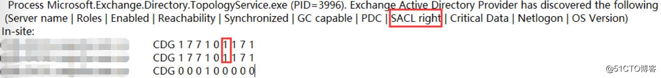 Exchange服务无法启动案例分享