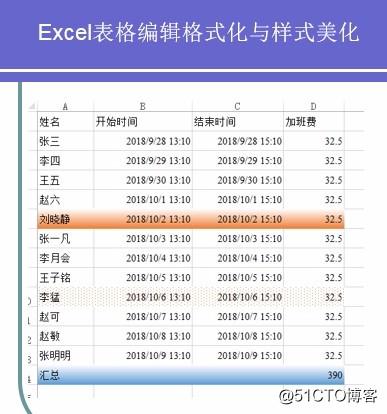 Excel用底纹突出单元格的数据给Excel单元格添加底纹效果