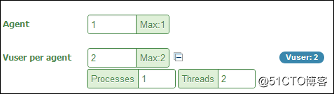 ngrinder 压力测试实践(二)groovy 脚本实战