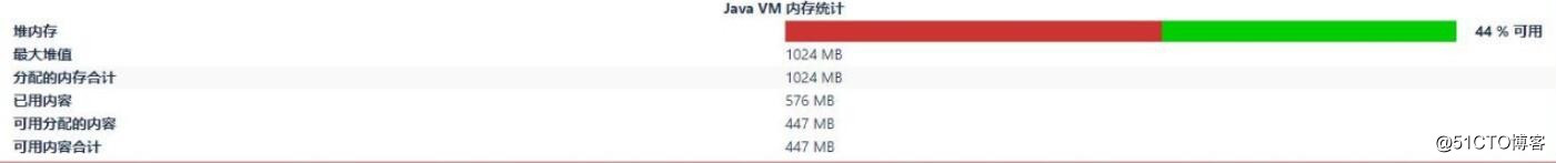 Confluence 提高Java虚拟机内存