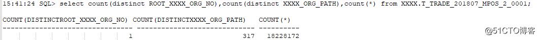 12C环境下分库分表改造查询优化