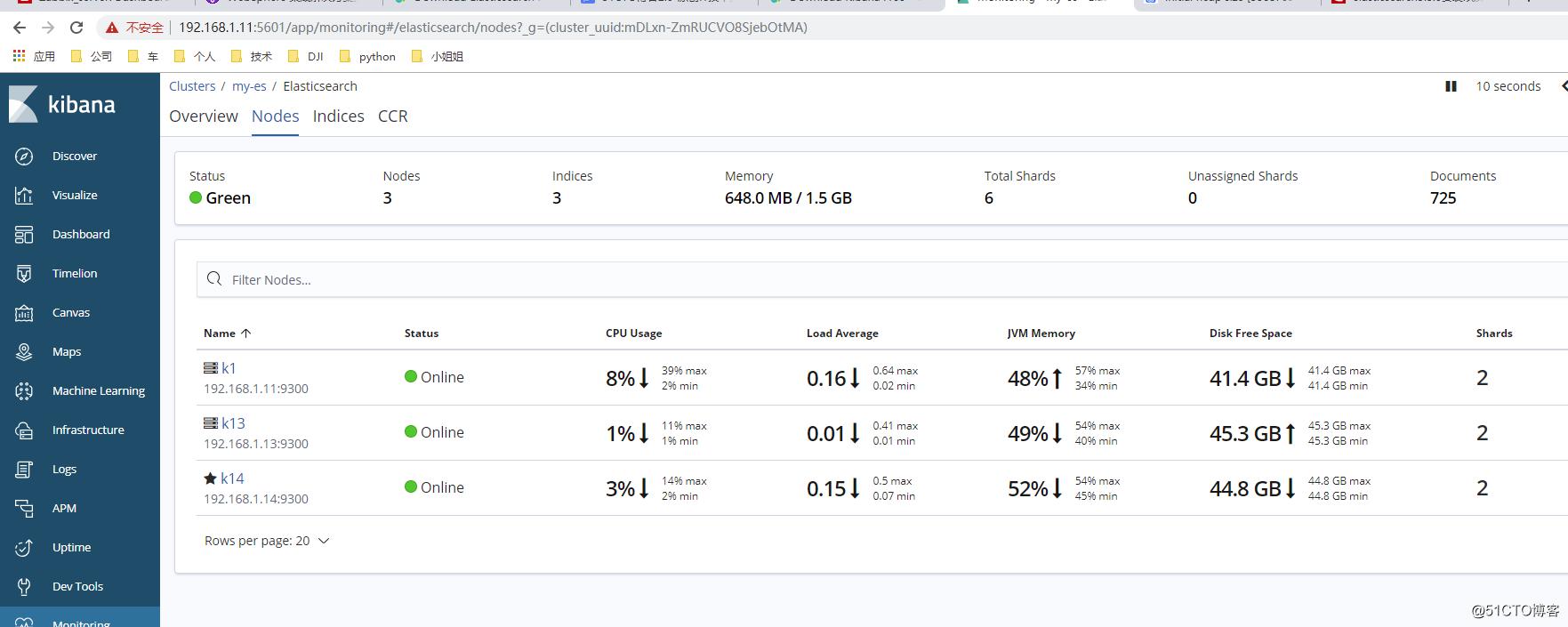 Centos7.4下Elasticsearch-6.7集群安装配置