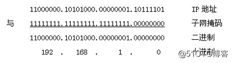 IP地址子网划分