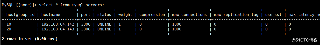 Mysql中间件应用之使用ProxySQL进行数据库读写分离