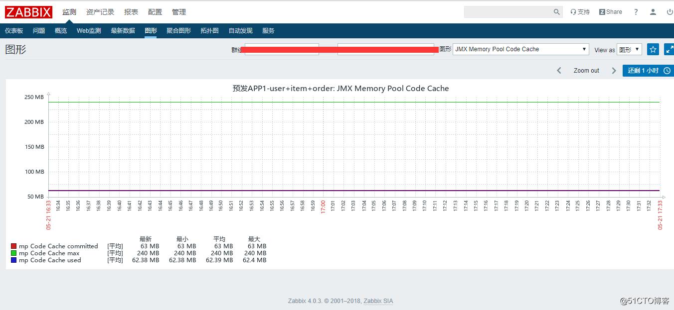 Zabbix4.0通过JMX监控多实例java运行