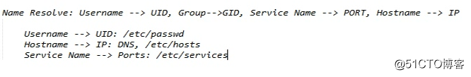 FTP服务