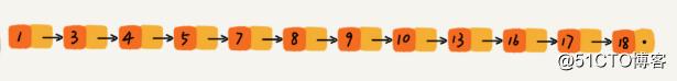 Redis专题(2):Redis数据结构底层探秘