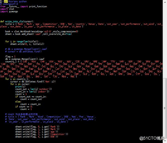 python-芯空白-51CTO博客