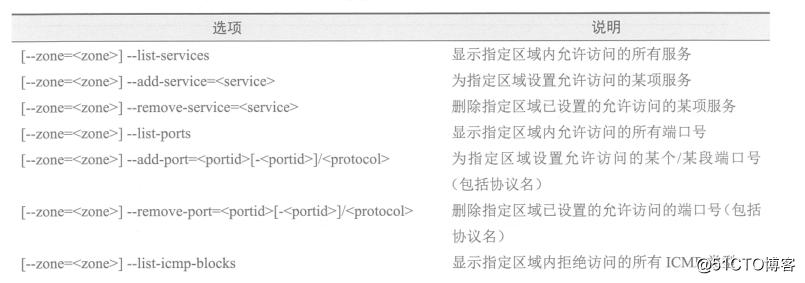 Linux系统之firewalld防火墙基础配置