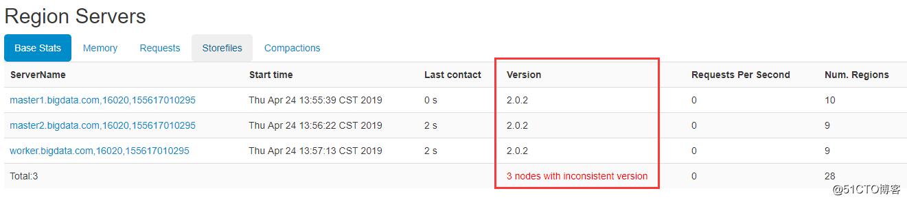 UI version info of RegionServer Error(hdp3 1 )-极数至韵
