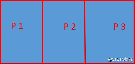 kafka基础概念(组件名称作用)