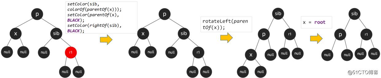 TreeMap原理实现及常用方法