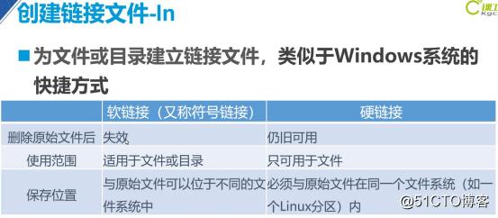 Linux常用命令精讲