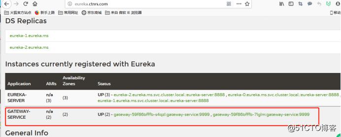 kubernetes部署spring cloud微服务项目