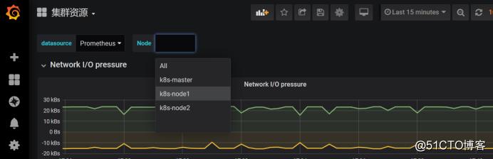 Kubernetes运维之使用Prometheus全方位监控K8S